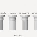 Os quatro Pilares de uma carreira ou negocio que o deixa realizado