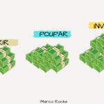 Guia De Finanças Pessoais: Gerencie O Seu Dinheiro Como Um Boss