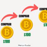 Comprar 100 dólares de Bitcoin é melhor do que nada