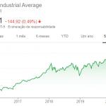 Quer enriquecer com a bolsa de valores? 3 segredos sobre investimento que precisa conhecer
